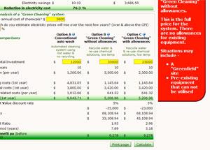 Agvet Projects Economics Calculator