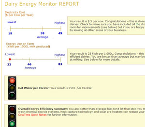 Cowtime Energy Monitor